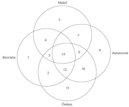 f-055-fcc-teoria-dos-conjuntos