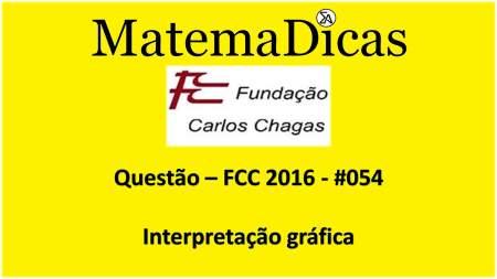 resolução de exercícios de matemática banca fcc 2016 interpretação gráfica