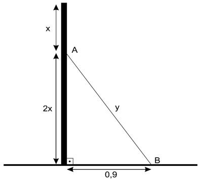 f 207 - vunesp - geometria