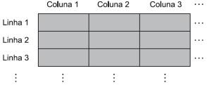 F 227 - Vunesp - Sistemas de equações