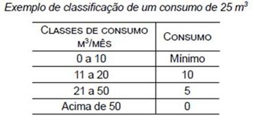 Operações básicas (07 de 10) – Prefeitura Ilhabela – Vunesp 2020 – #0332 – Matemática